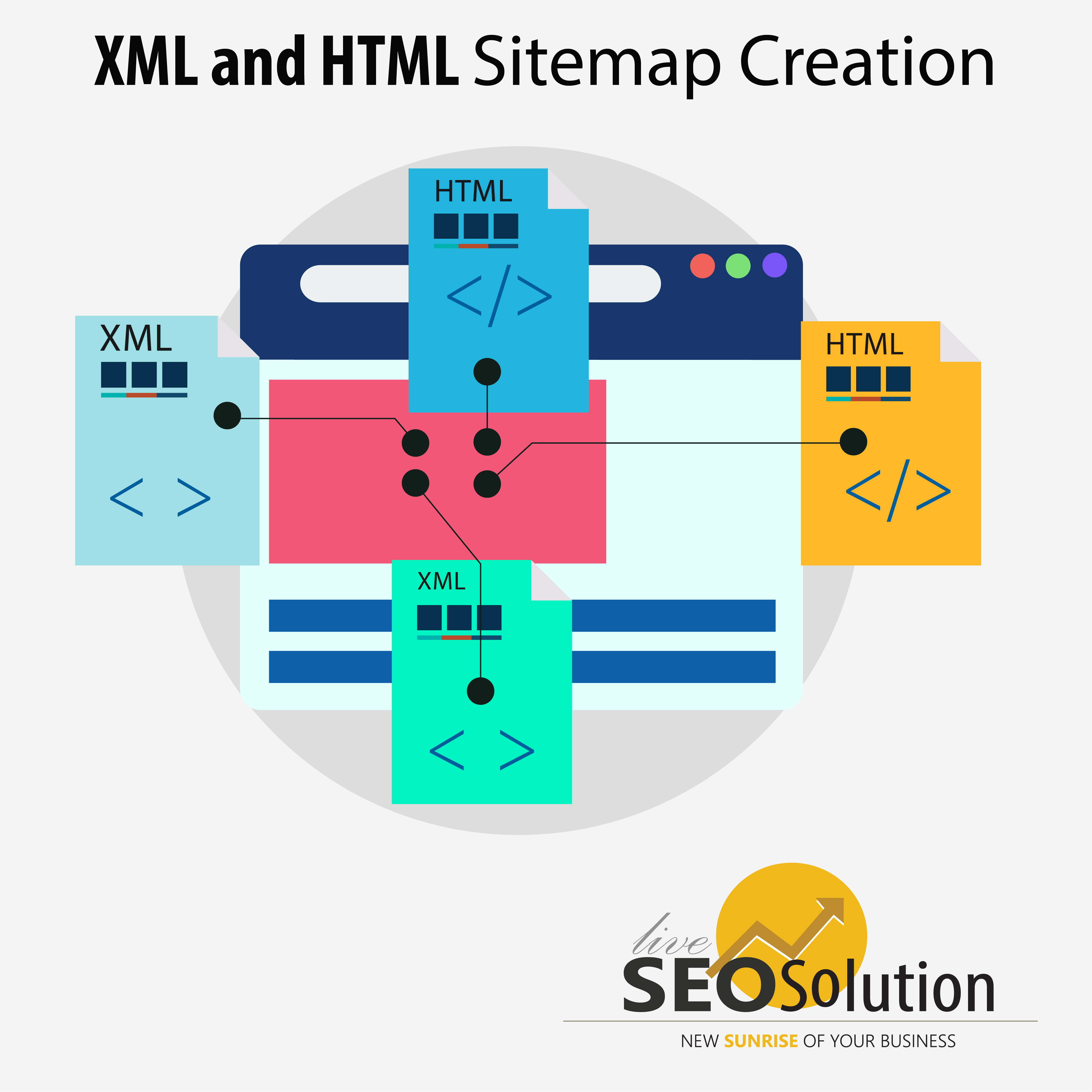xml and html sitemap creation sitemap creation